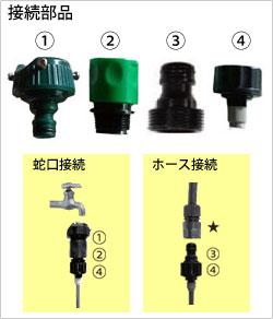 クールミストシャワー設置手順1